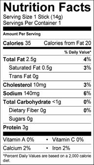 0.5oz Beef Stick Nutritional Information